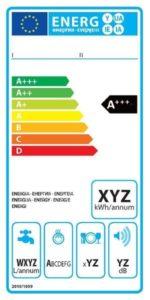 EU Energielabel für einen Geschirrspüler mit Energieeffizienzklasse A+++